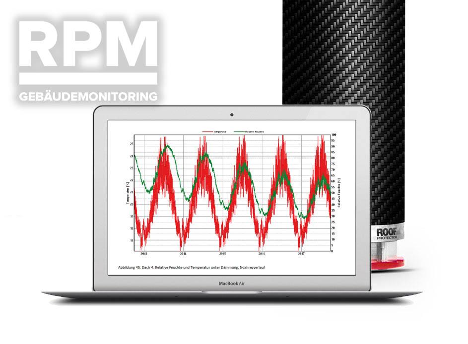 F&P - Zeit für Heldinnen und Helden- RPM Gebäudemonitoring - Feuchtigkeitsmessung - mit Roofprotector - Social Media